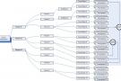 aufbau_forumskomponente